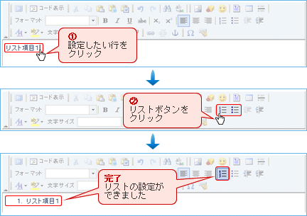 リスト設定方法説明図