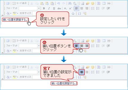 揃い位置設定方法説明図