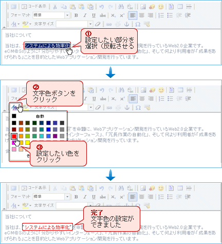 文字色、背景色設定方法説明図