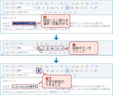文字スタイル設定方法説明図